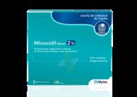 Minoxidil Mylan 2 %, Solution Pour Application Cutanée à Genas